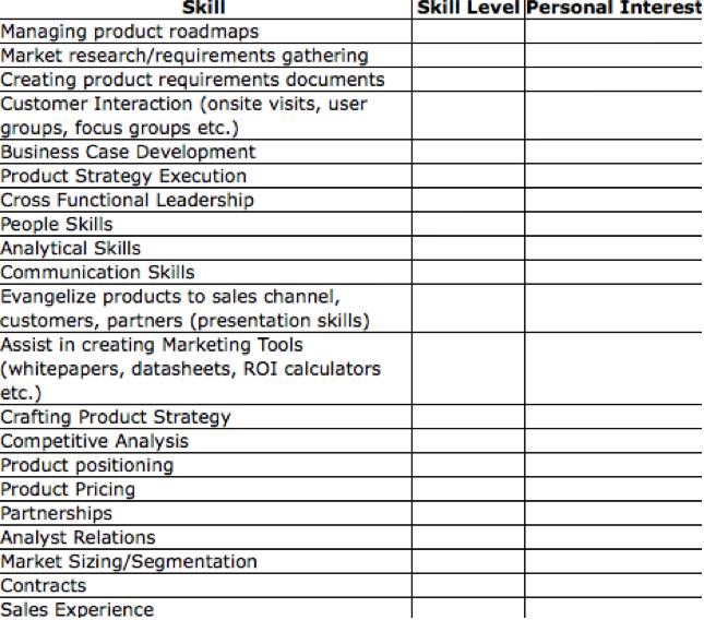 Work management skills list