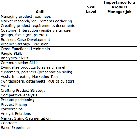 Managing your product management career Part 1 Assessing your – Skills Assessment Template